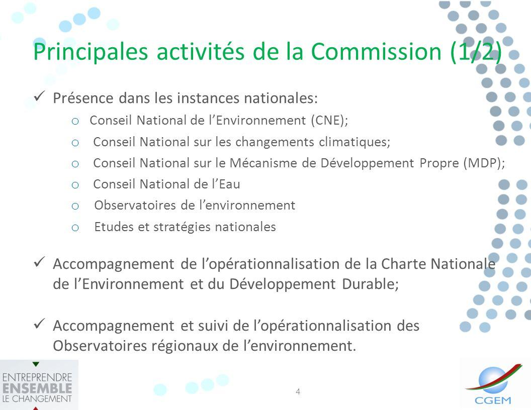 Principales activités de la Commission (1/2)