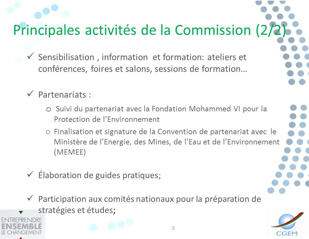 Principales activités de la Commission (2/2)
