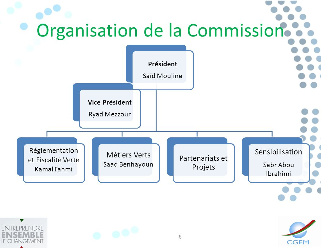 Organisation de la Commission