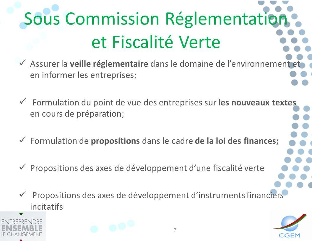 Sous Commission Réglementation et Fiscalité Verte