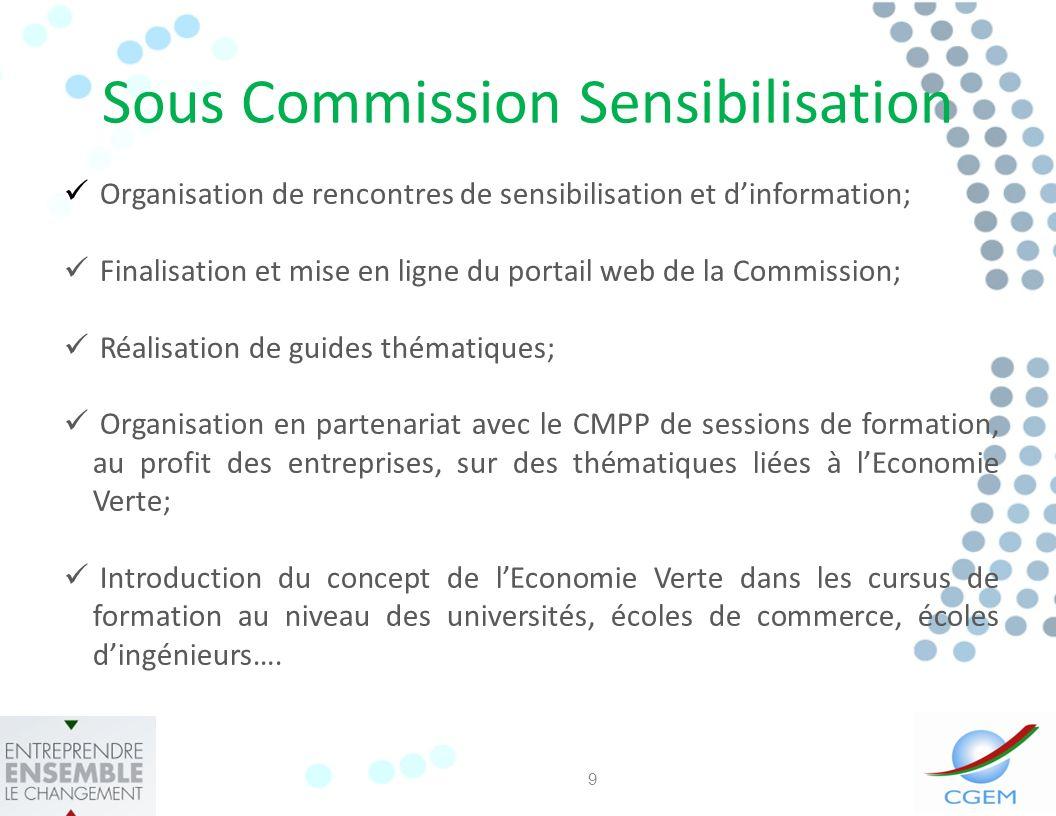 Sous Commission Sensibilisation