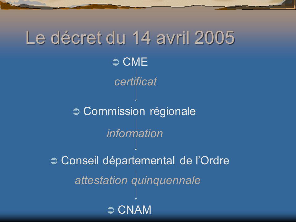 Le décret du 14 avril 2005 CME certificat Commission régionale