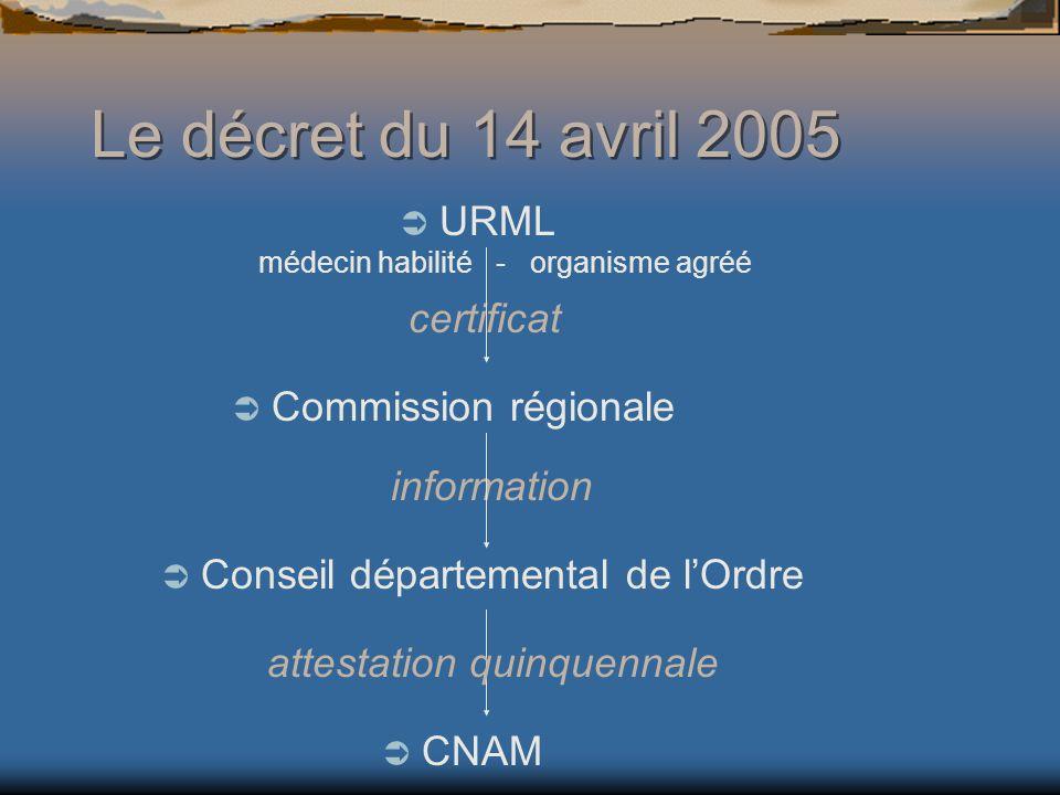Le décret du 14 avril 2005 URML certificat Commission régionale