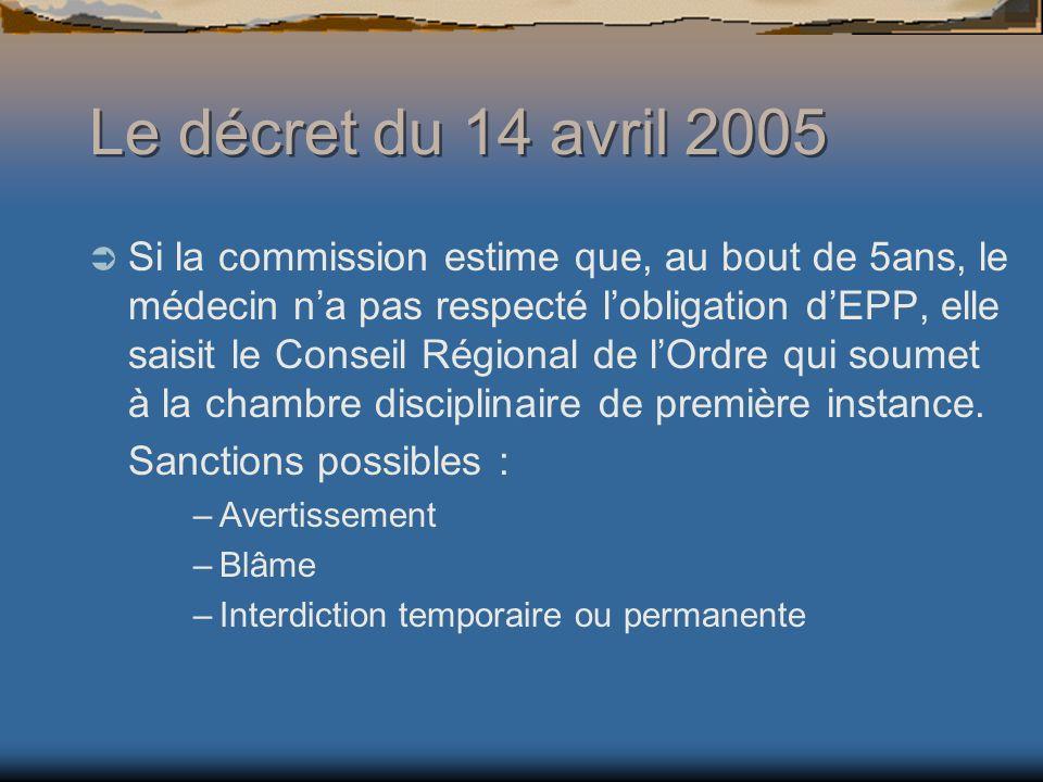 Le décret du 14 avril 2005
