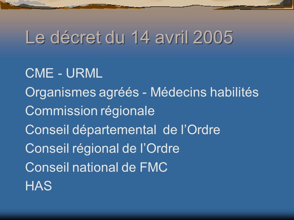 Le décret du 14 avril 2005 CME - URML