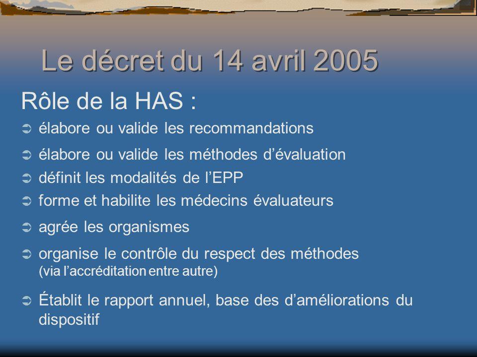 Le décret du 14 avril 2005 Rôle de la HAS :