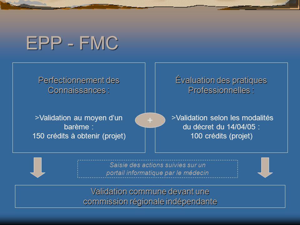 EPP - FMC + Perfectionnement des Connaissances :