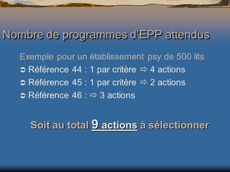 Nombre de programmes d'EPP attendus