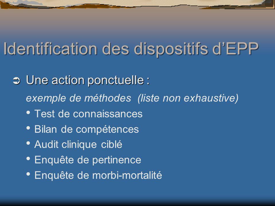 Identification des dispositifs d'EPP