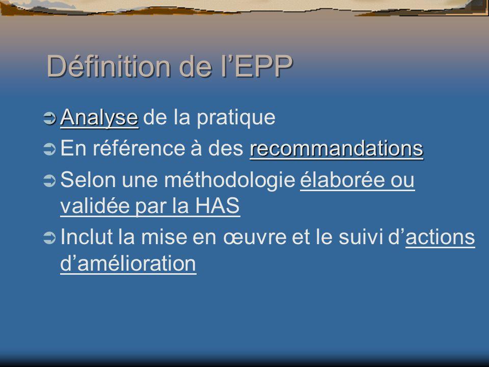 Définition de l'EPP Analyse de la pratique