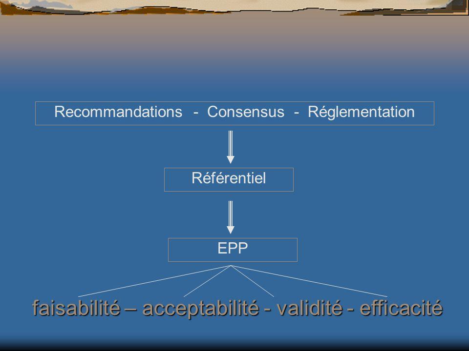 Recommandations - Consensus - Réglementation