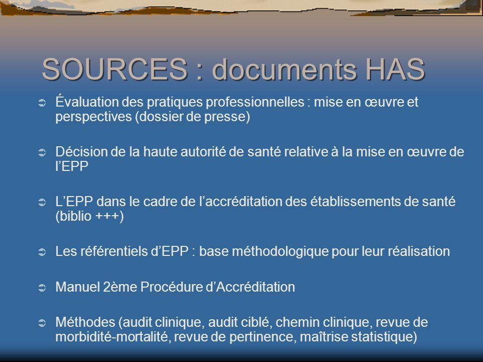 SOURCES : documents HAS