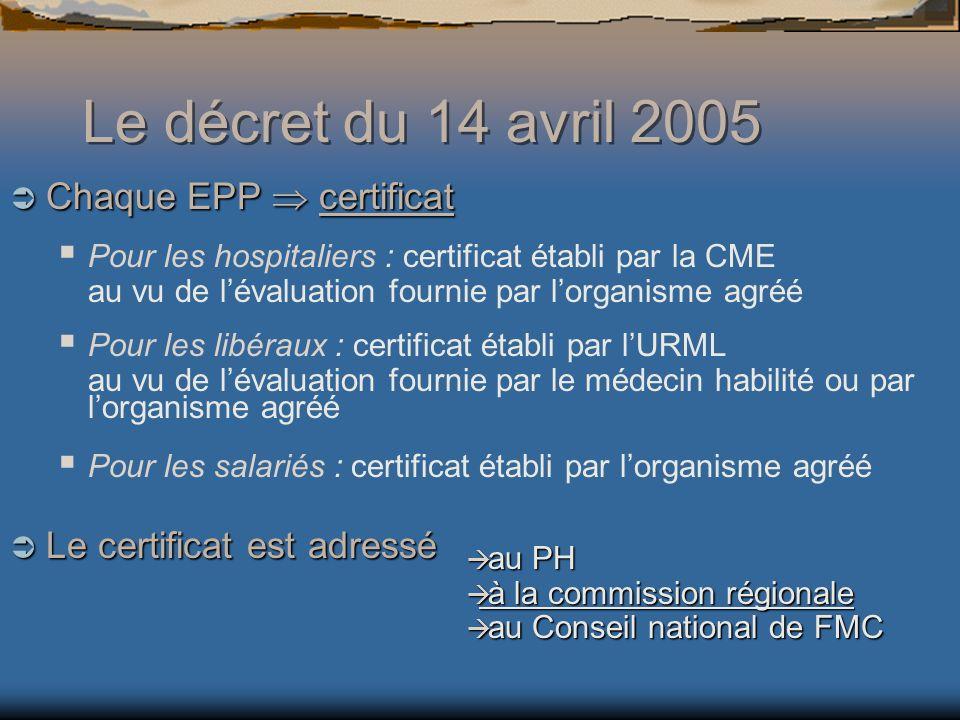 Le décret du 14 avril 2005 Chaque EPP  certificat