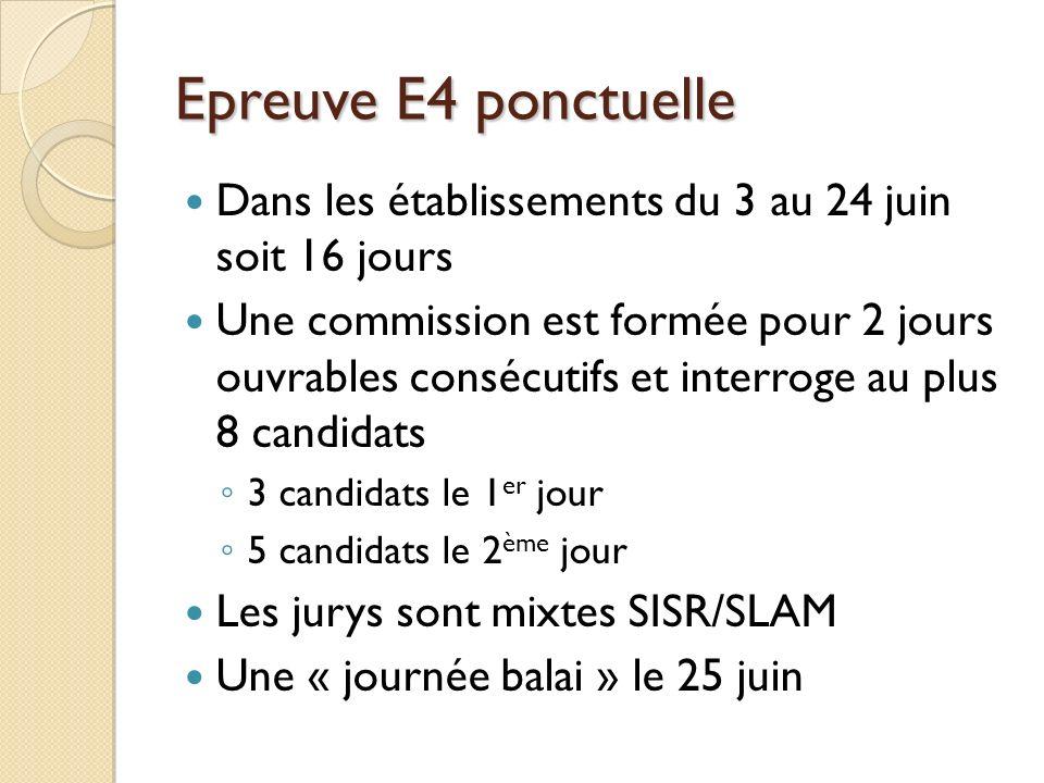 Epreuve E4 ponctuelle Dans les établissements du 3 au 24 juin soit 16 jours.