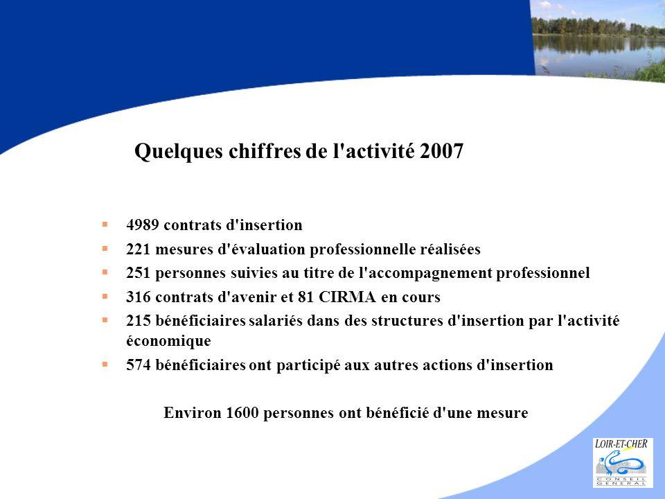 Quelques chiffres de l activité 2007