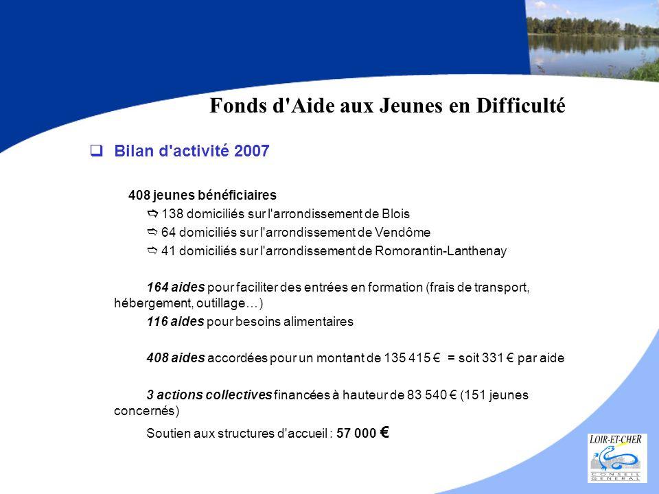 Fonds d Aide aux Jeunes en Difficulté