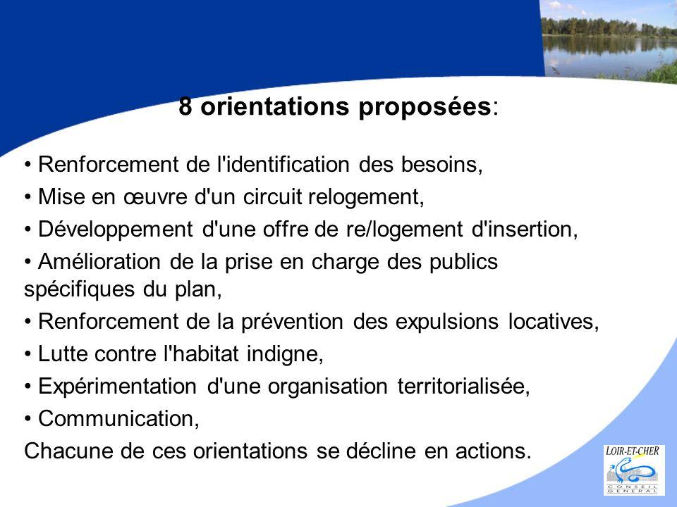 8 orientations proposées: