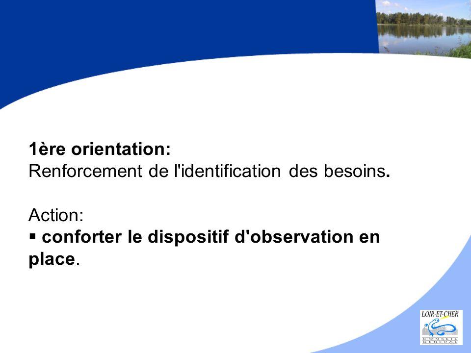 1ère orientation: Renforcement de l identification des besoins