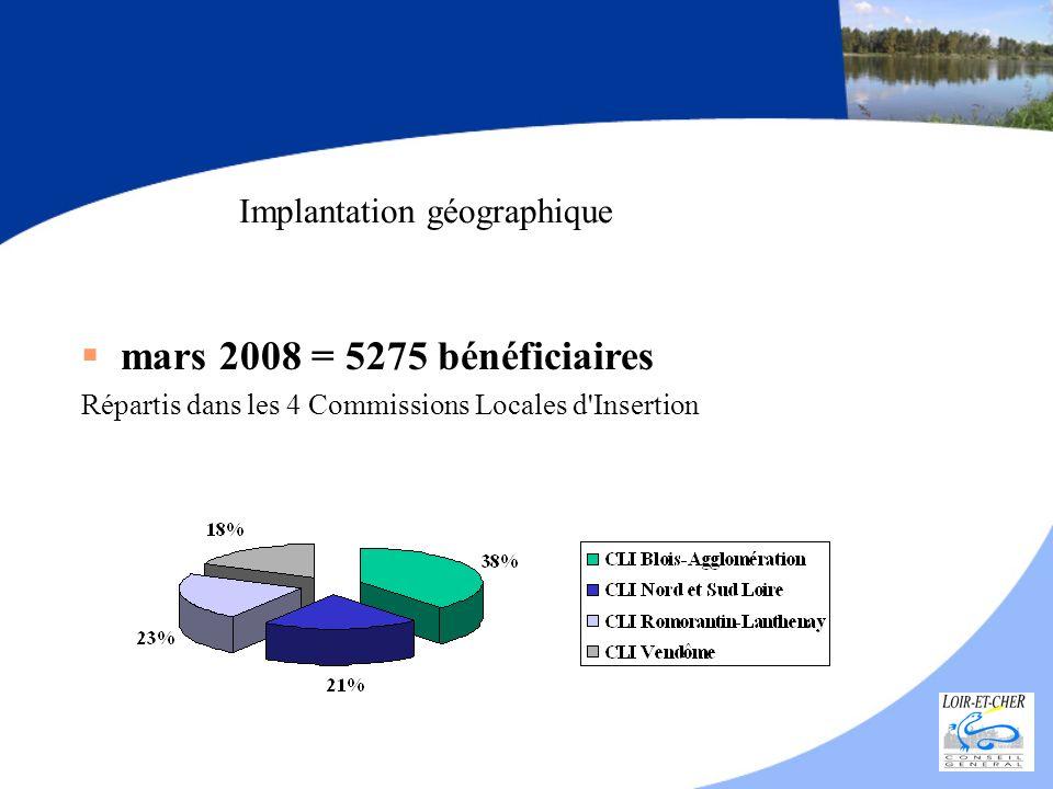 mars 2008 = 5275 bénéficiaires Implantation géographique