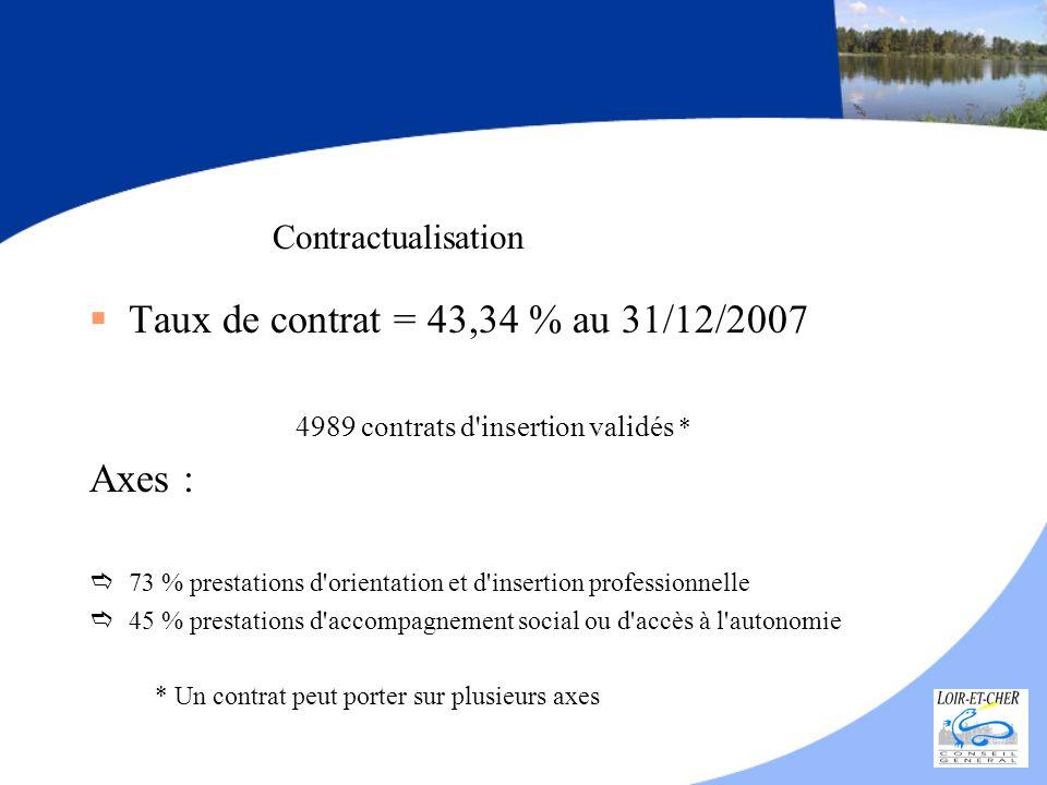 4989 contrats d insertion validés *