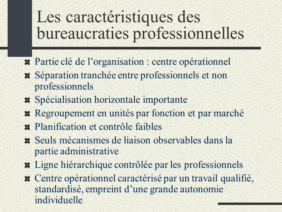 Les caractéristiques des bureaucraties professionnelles