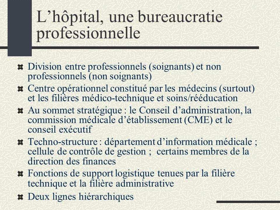 L'hôpital, une bureaucratie professionnelle