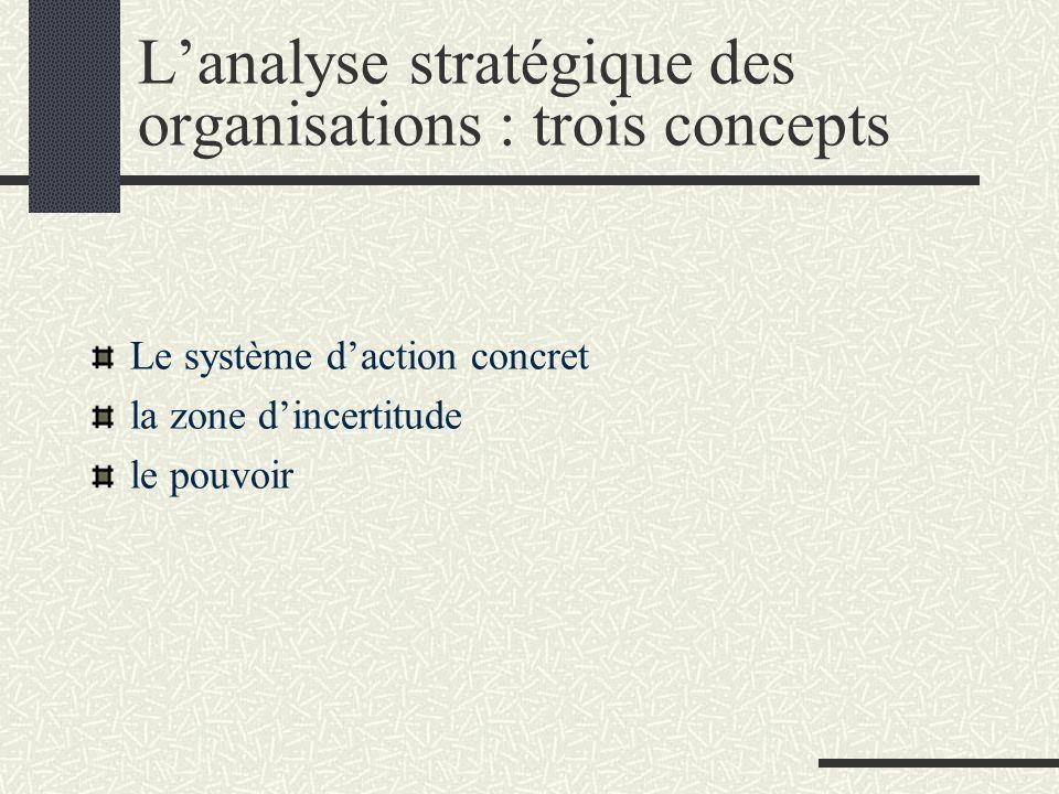 L'analyse stratégique des organisations : trois concepts