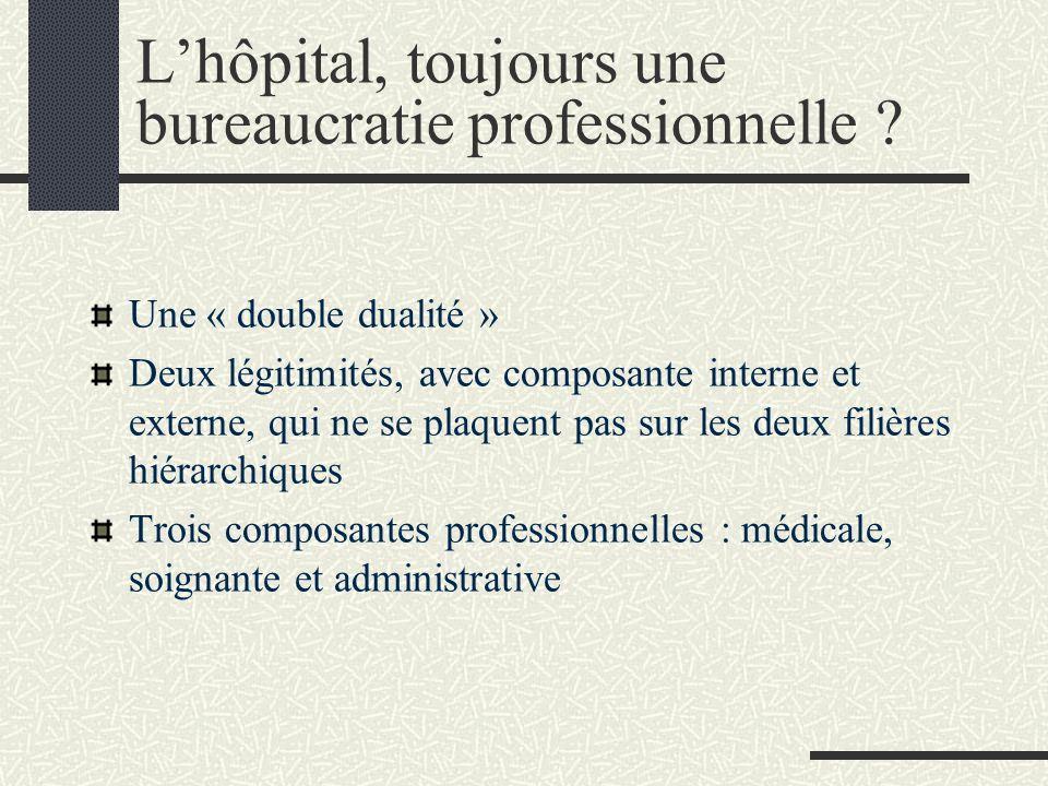 L'hôpital, toujours une bureaucratie professionnelle