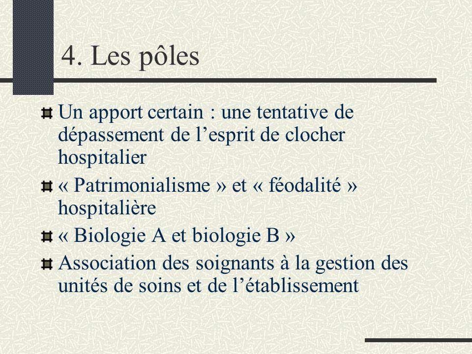 4. Les pôles Un apport certain : une tentative de dépassement de l'esprit de clocher hospitalier. « Patrimonialisme » et « féodalité » hospitalière.
