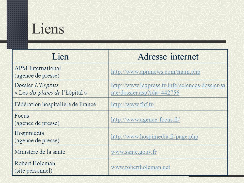 Liens Lien Adresse internet APM International (agence de presse)