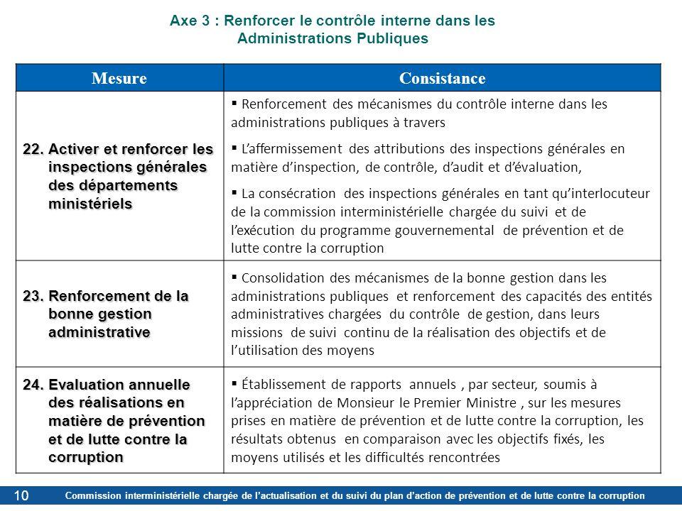 Mesure Consistance Axe 3 : Renforcer le contrôle interne dans les