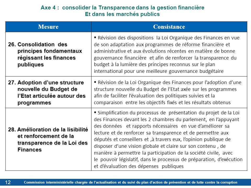 Axe 4 : consolider la Transparence dans la gestion financière