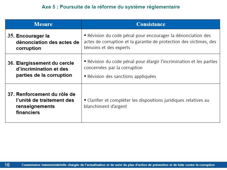 Axe 5 : Poursuite de la réforme du système réglementaire