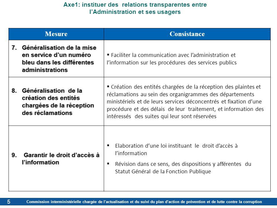 Mesure Consistance Axe1: instituer des relations transparentes entre