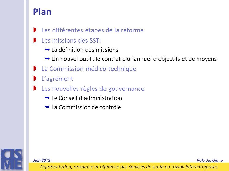 Plan Les différentes étapes de la réforme Les missions des SSTI