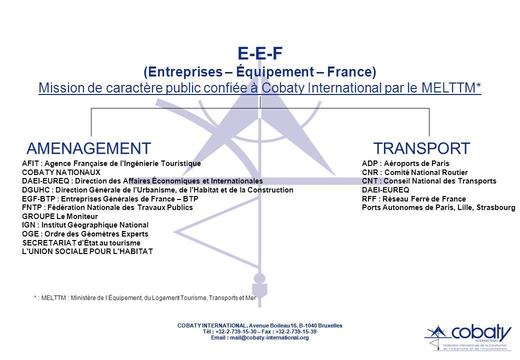 (Entreprises – Équipement – France)