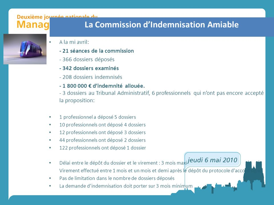 La Commission d'Indemnisation Amiable