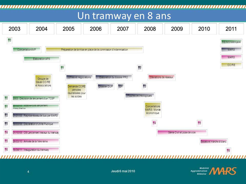 Un tramway en 8 ans 4 Jeudi 6 mai 2010 T0 REIMS Métropole