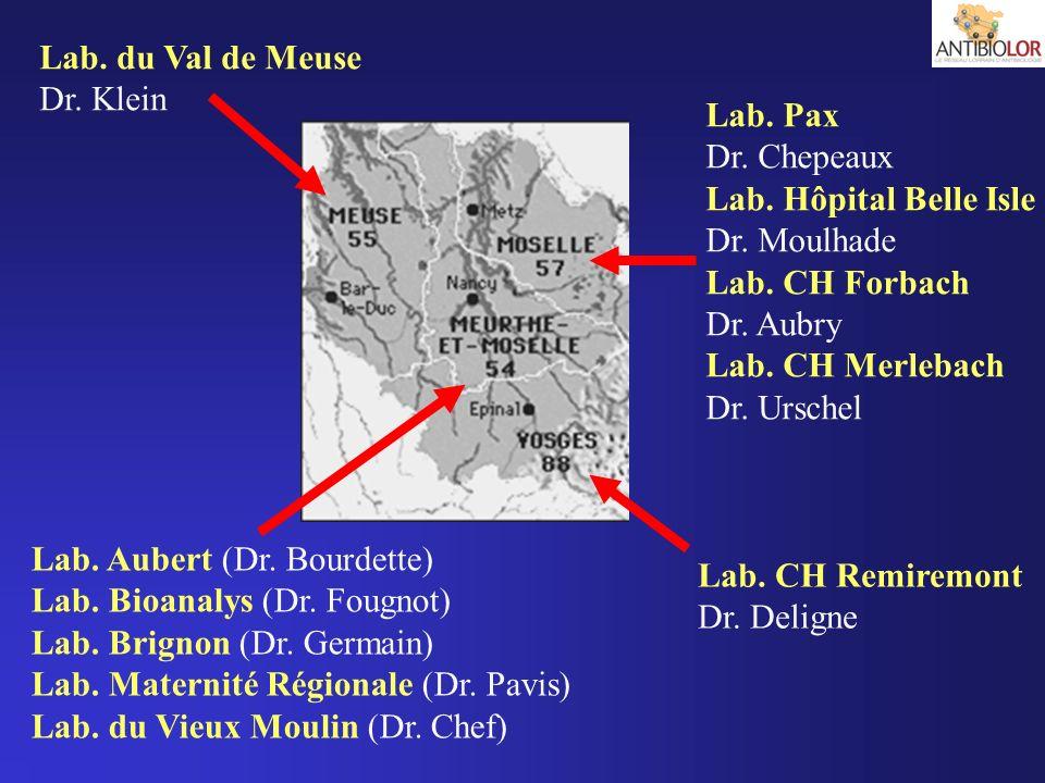 Lab. du Val de Meuse Dr. Klein. Lab. Pax. Dr. Chepeaux. Lab. Hôpital Belle Isle. Dr. Moulhade. Lab. CH Forbach.
