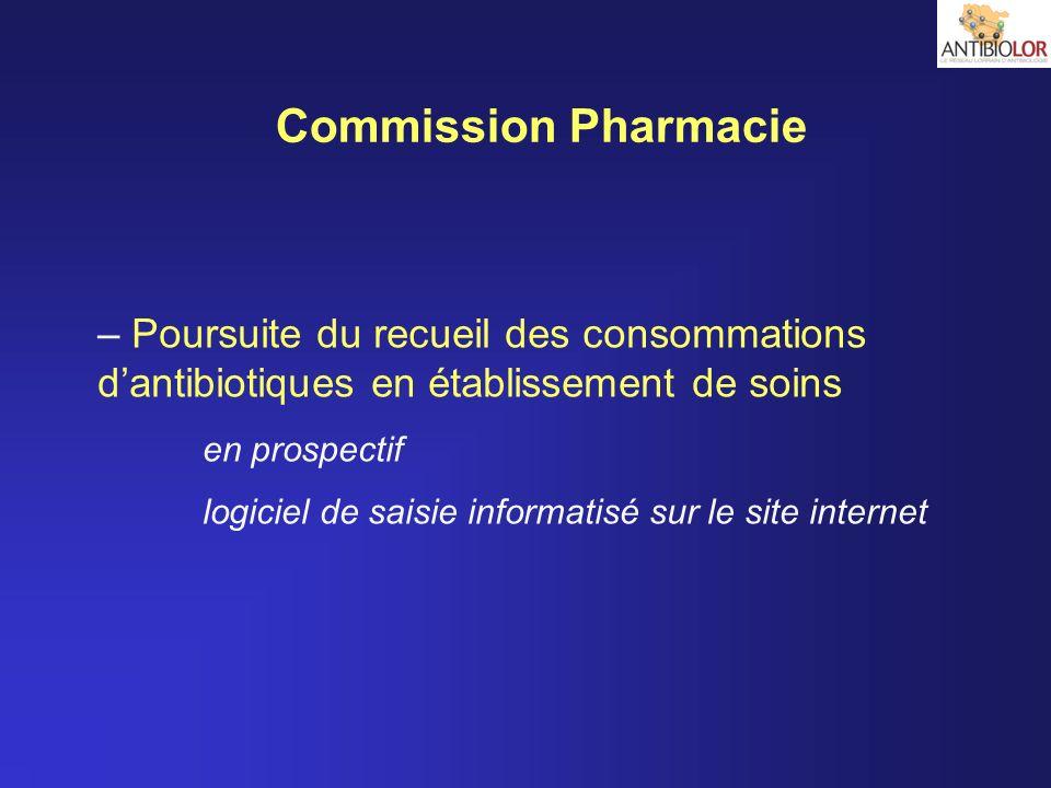 Commission Pharmacie Poursuite du recueil des consommations d'antibiotiques en établissement de soins.