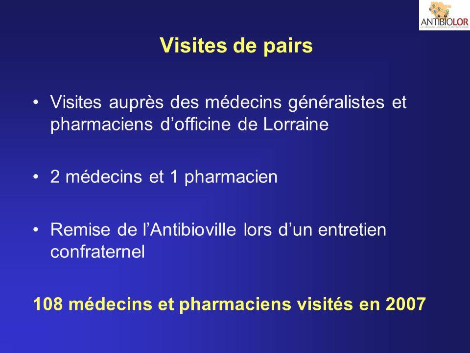 Visites de pairs Visites auprès des médecins généralistes et pharmaciens d'officine de Lorraine. 2 médecins et 1 pharmacien.