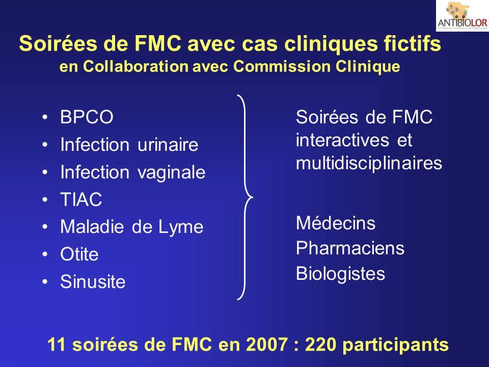 11 soirées de FMC en 2007 : 220 participants