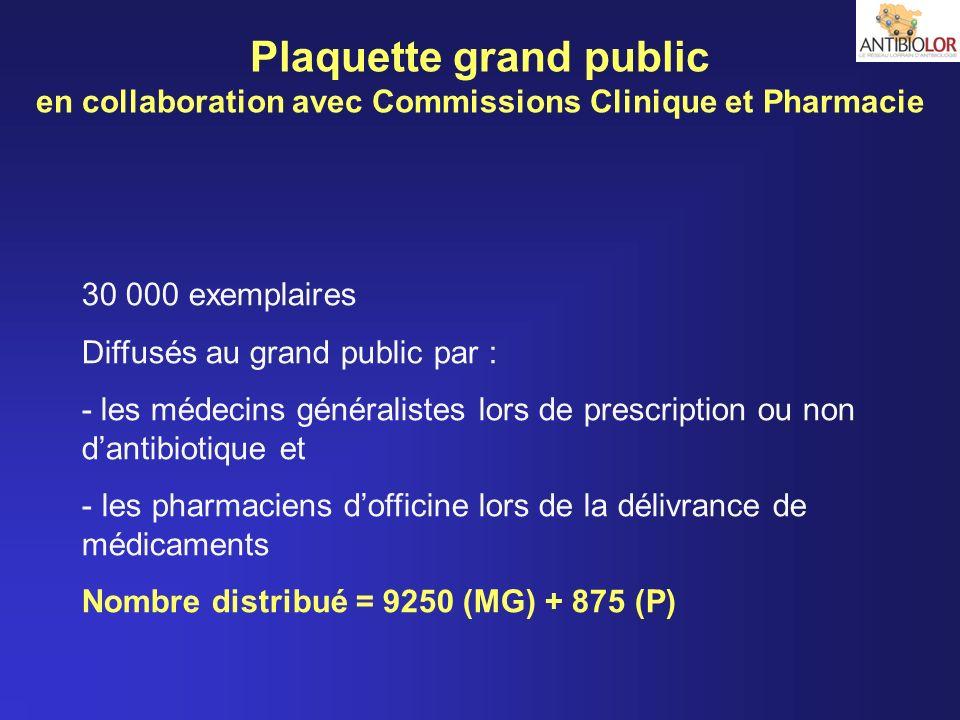 Plaquette grand public en collaboration avec Commissions Clinique et Pharmacie