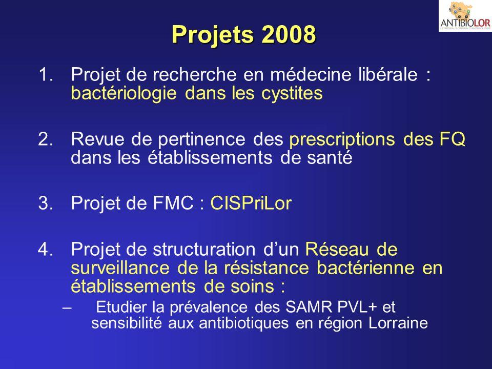 Projets 2008 Projet de recherche en médecine libérale : bactériologie dans les cystites.