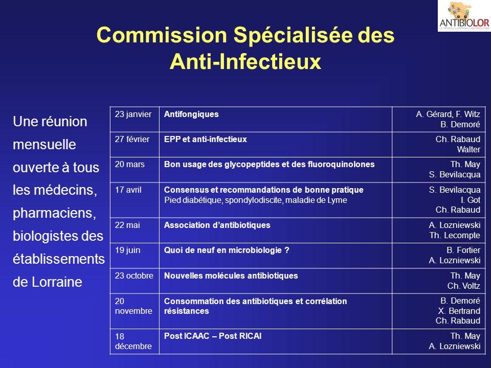 Commission Spécialisée des Anti-Infectieux