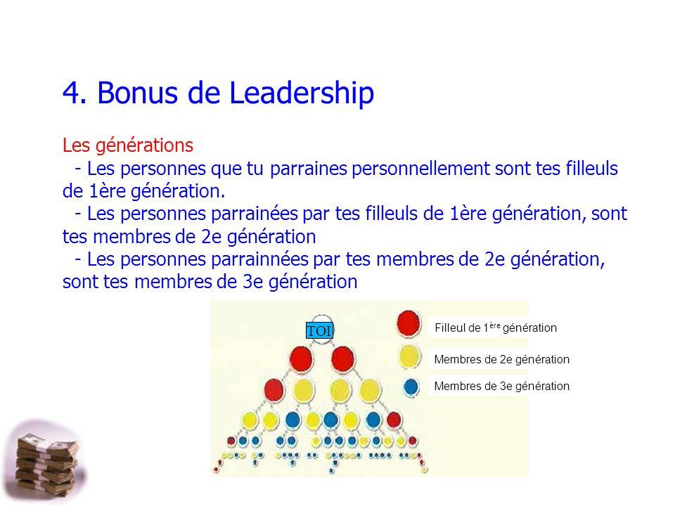 4. Bonus de Leadership Les générations