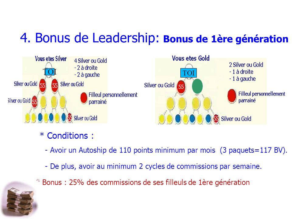 4. Bonus de Leadership: Bonus de 1ère génération