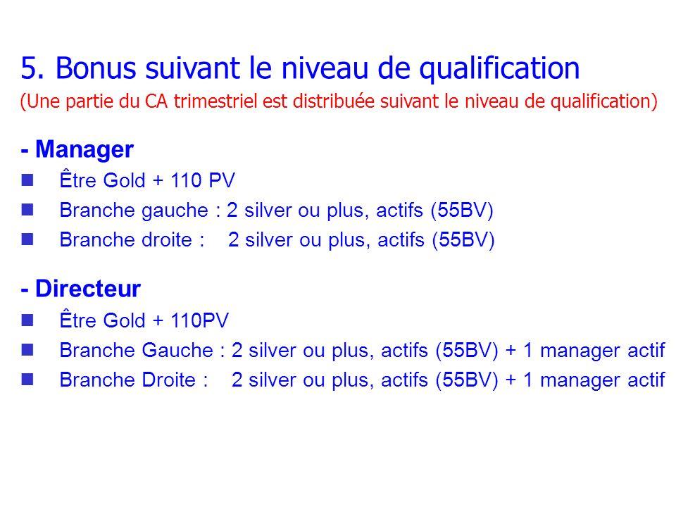 5. Bonus suivant le niveau de qualification