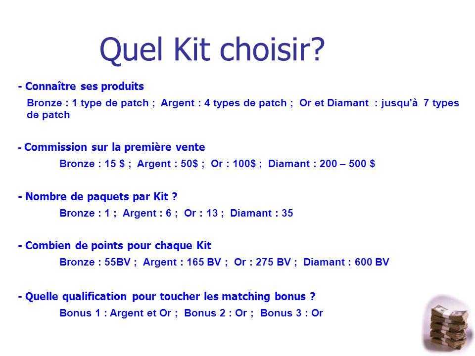 Quel Kit choisir - Connaître ses produits