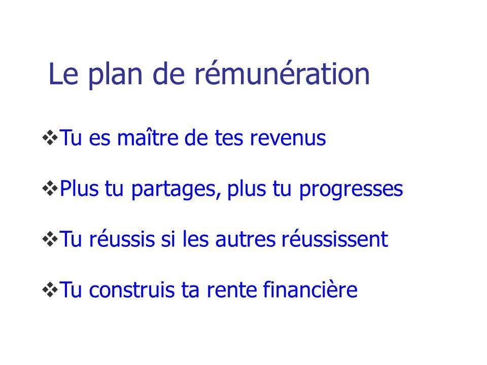 Le plan de rémunération